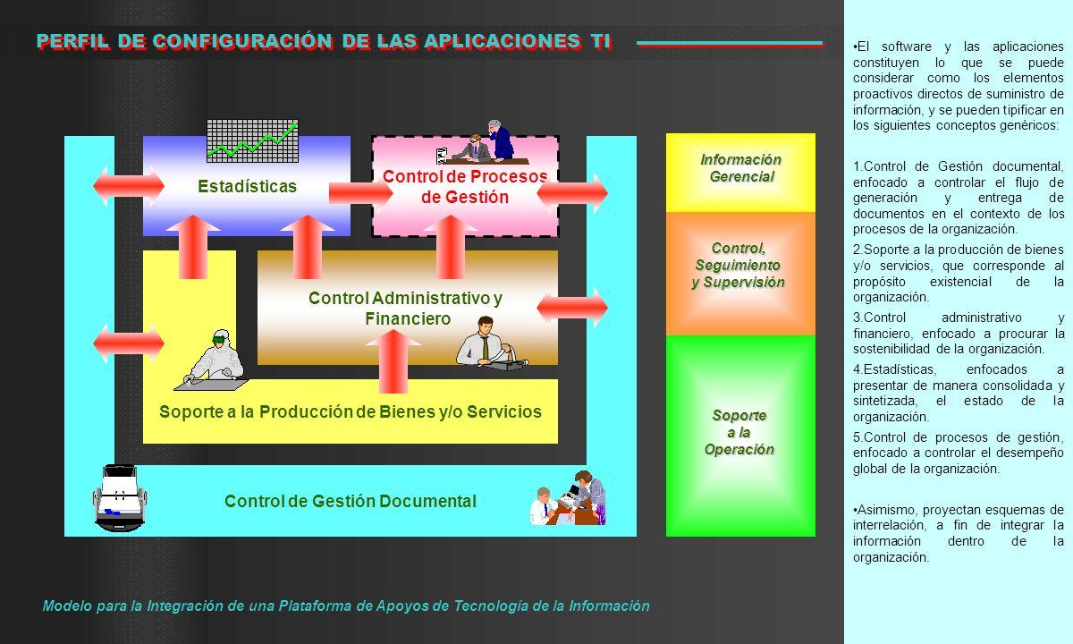 El software y las aplicaciones constituyen lo que se puede considerar como los elementos proactivos directos de suministro de información, y se pueden