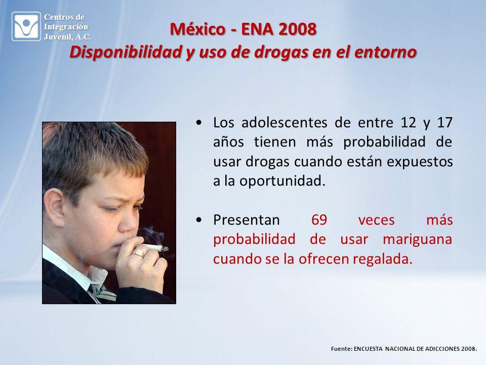 Los adolescentes de entre 12 y 17 años tienen más probabilidad de usar drogas cuando están expuestos a la oportunidad.
