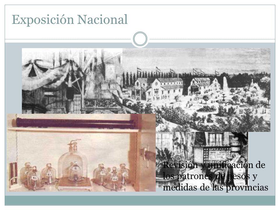 Exposición Nacional Revisión y unificación de los patrones de pesos y medidas de las provincias