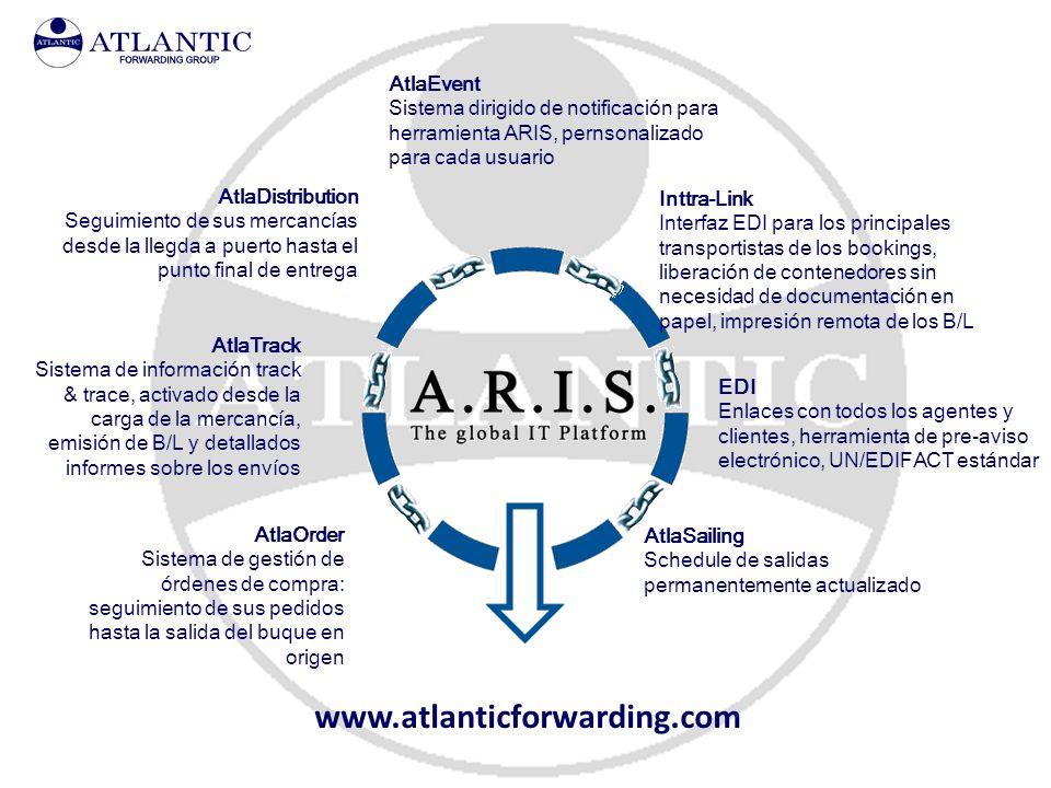 AtlaOrder Sistema de gestión de órdenes de compra: seguimiento de sus pedidos hasta la salida del buque en origen AtlaTrack Sistema de información tra