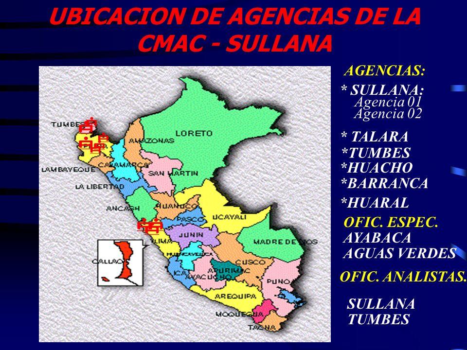 UBICACION DE AGENCIAS DE LA CMAC - SULLANA AGENCIAS: * SULLANA: Agencia 01 Agencia 02 * TALARA *TUMBES *BARRANCA *HUACHO *HUARAL OFIC.