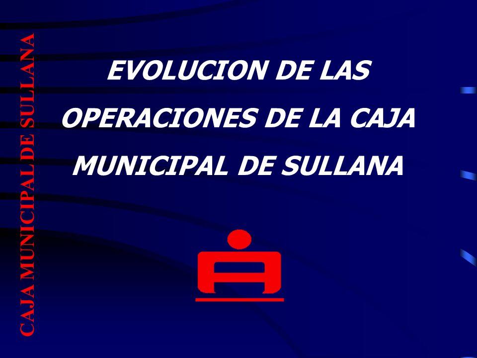 EVOLUCION DE LAS OPERACIONES DE LA CAJA MUNICIPAL DE SULLANA CAJA MUNICIPAL DE SULLANA