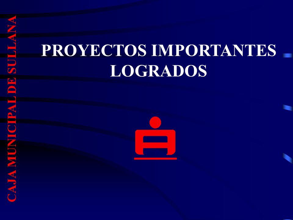 PROYECTOS IMPORTANTES LOGRADOS CAJA MUNICIPAL DE SULLANA
