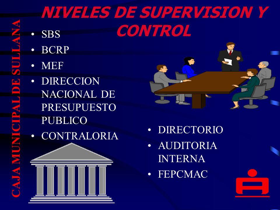 CREDITOS AGRICOLAS Contar con un buen historial credicticio en el sistema financieroy reunir los demás requisitos establecidos.