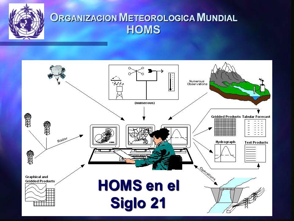 O RGANIZACION M ETEOROLOGICA M UNDIAL HOMS HOMS en el Siglo 21