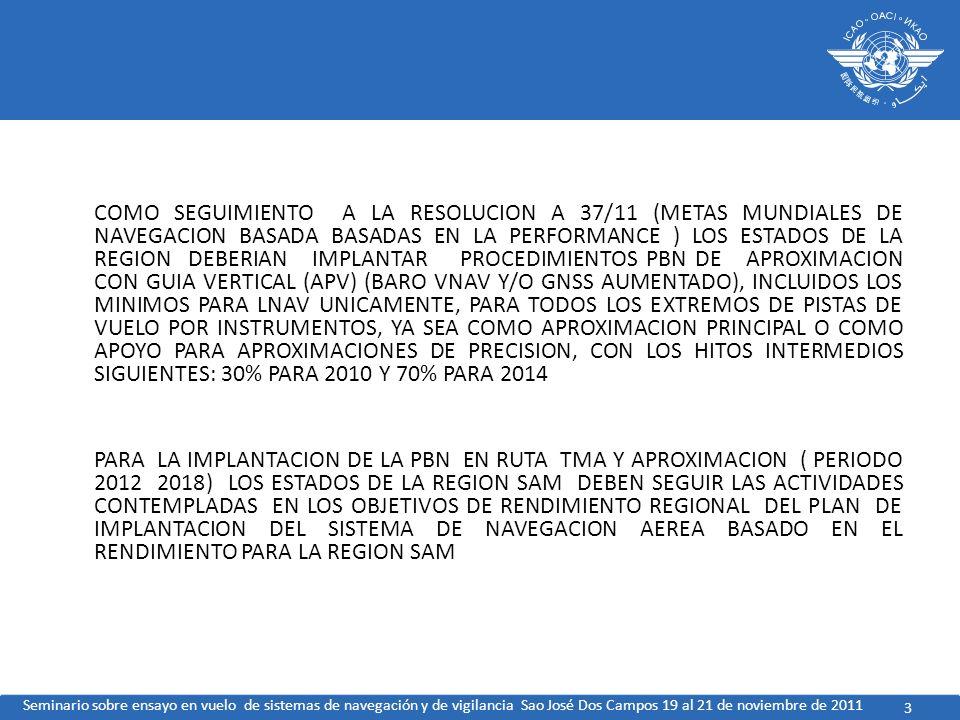 3 COMO SEGUIMIENTO A LA RESOLUCION A 37/11 (METAS MUNDIALES DE NAVEGACION BASADA BASADAS EN LA PERFORMANCE ) LOS ESTADOS DE LA REGION DEBERIAN IMPLANTAR PROCEDIMIENTOS PBN DE APROXIMACION CON GUIA VERTICAL (APV) (BARO VNAV Y/O GNSS AUMENTADO), INCLUIDOS LOS MINIMOS PARA LNAV UNICAMENTE, PARA TODOS LOS EXTREMOS DE PISTAS DE VUELO POR INSTRUMENTOS, YA SEA COMO APROXIMACION PRINCIPAL O COMO APOYO PARA APROXIMACIONES DE PRECISION, CON LOS HITOS INTERMEDIOS SIGUIENTES: 30% PARA 2010 Y 70% PARA 2014 PARA LA IMPLANTACION DE LA PBN EN RUTA TMA Y APROXIMACION ( PERIODO 2012 2018) LOS ESTADOS DE LA REGION SAM DEBEN SEGUIR LAS ACTIVIDADES CONTEMPLADAS EN LOS OBJETIVOS DE RENDIMIENTO REGIONAL DEL PLAN DE IMPLANTACION DEL SISTEMA DE NAVEGACION AEREA BASADO EN EL RENDIMIENTO PARA LA REGION SAM Seminario sobre ensayo en vuelo de sistemas de navegación y de vigilancia Sao José Dos Campos 19 al 21 de noviembre de 2011