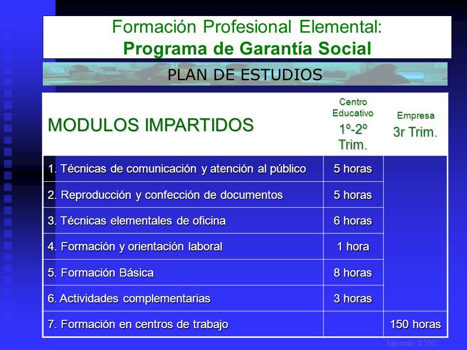 Formación Profesional Elemental: Programa de Garantía Social PLAN DE ESTUDIOS MODULOS IMPARTIDOS Centro Educativo 1º-2º Trim. Empresa 3r Trim. 1. Técn