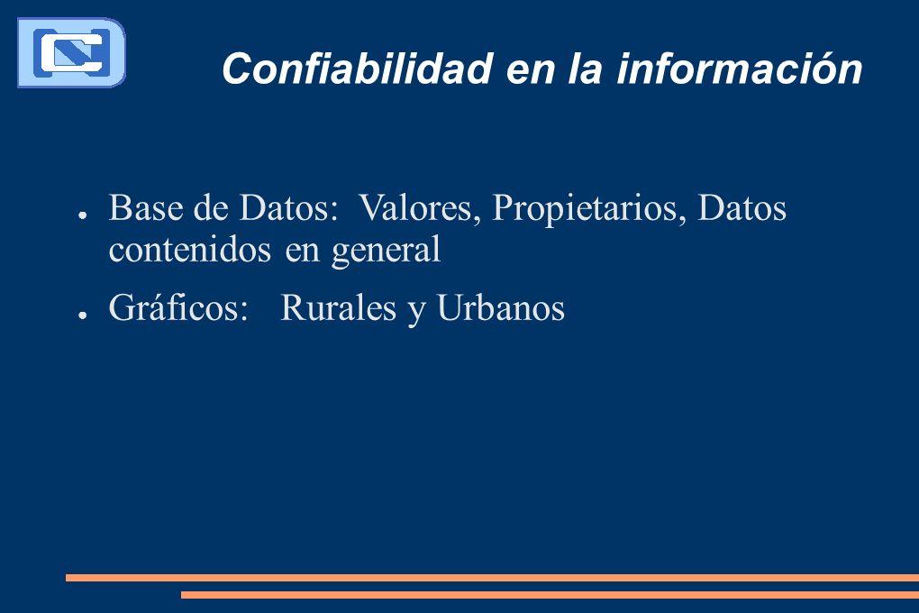 Confiabilidad en la información Base de Datos: Valores, Propietarios, Datos contenidos en general Gráficos: Rurales y Urbanos