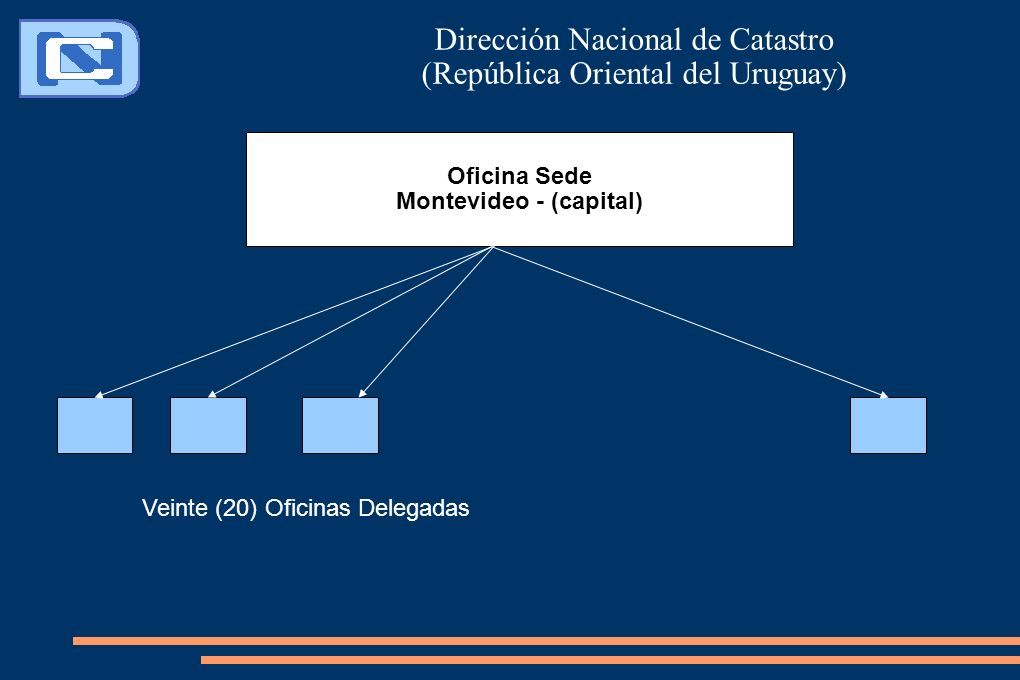 Oficina Sede Montevideo - (capital) Veinte (20) Oficinas Delegadas Dirección Nacional de Catastro (República Oriental del Uruguay)