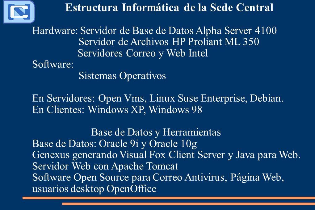 Estructura Informática de la Sede Central Hardware: Servidor de Base de Datos Alpha Server 4100 Servidor de Archivos HP Proliant ML 350 Servidores Correo y Web Intel Software: Sistemas Operativos En Servidores: Open Vms, Linux Suse Enterprise, Debian.