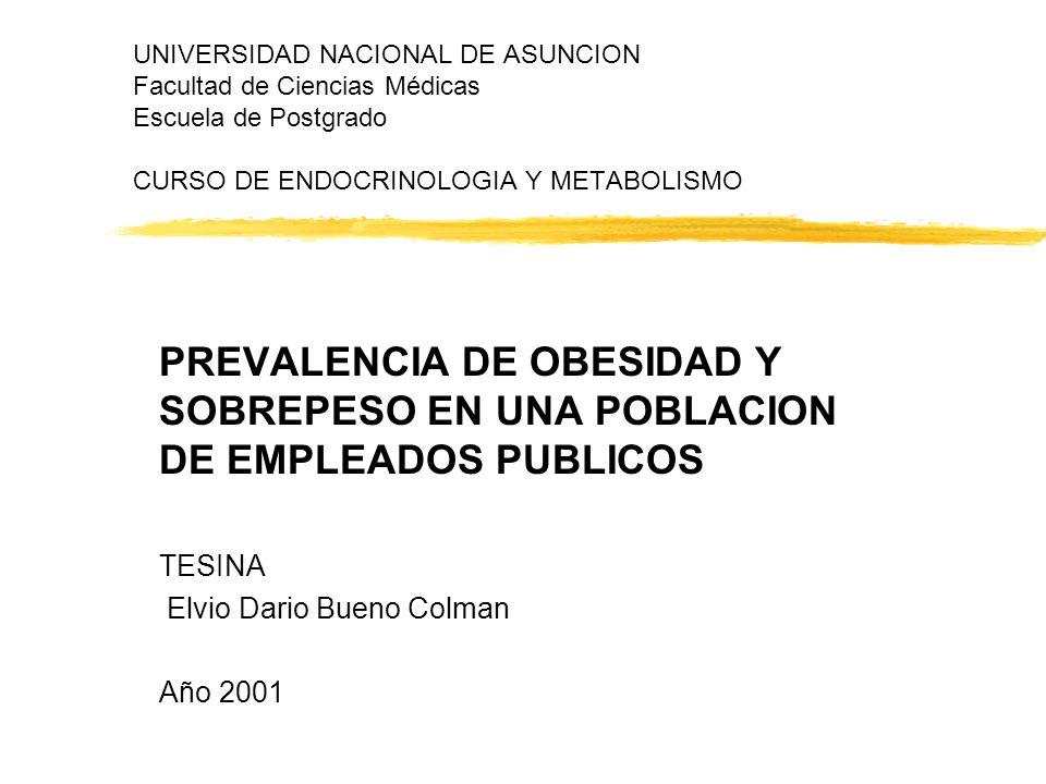 PREVALENCIA DE OBESIDAD Y SOBREPESO EN UNA POBLACION DE EMPLEADOS PUBLICOS zOBJETIVOS Establecer la prevalencia global de obesidad entre los trabajadores de la Oficina Central de Correos de Asunción-Paraguay.
