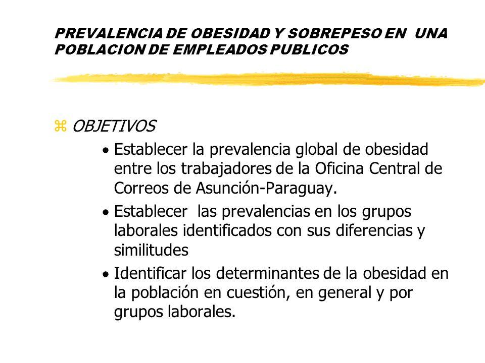 PREVALENCIA DE OBESIDAD Y SOBREPESO EN UNA POBLACION DE EMPLEADOS PUBLICOS zMATERIALES Y METODOS zPoblación Blanco: Empleados de la Oficina de Correos de Asunción.