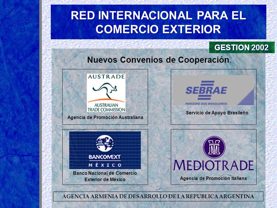 GESTION 2002 Nuevos Convenios de Cooperación. Agencia de Promoción Australiana Servicio de Apoyo Brasileño Agencia de Promoción Italiana Banco Naciona