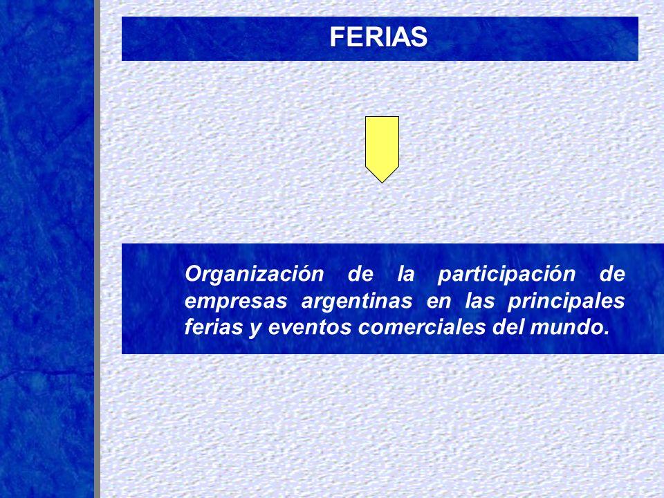 Organización de la participación de empresas argentinas en las principales ferias y eventos comerciales del mundo.