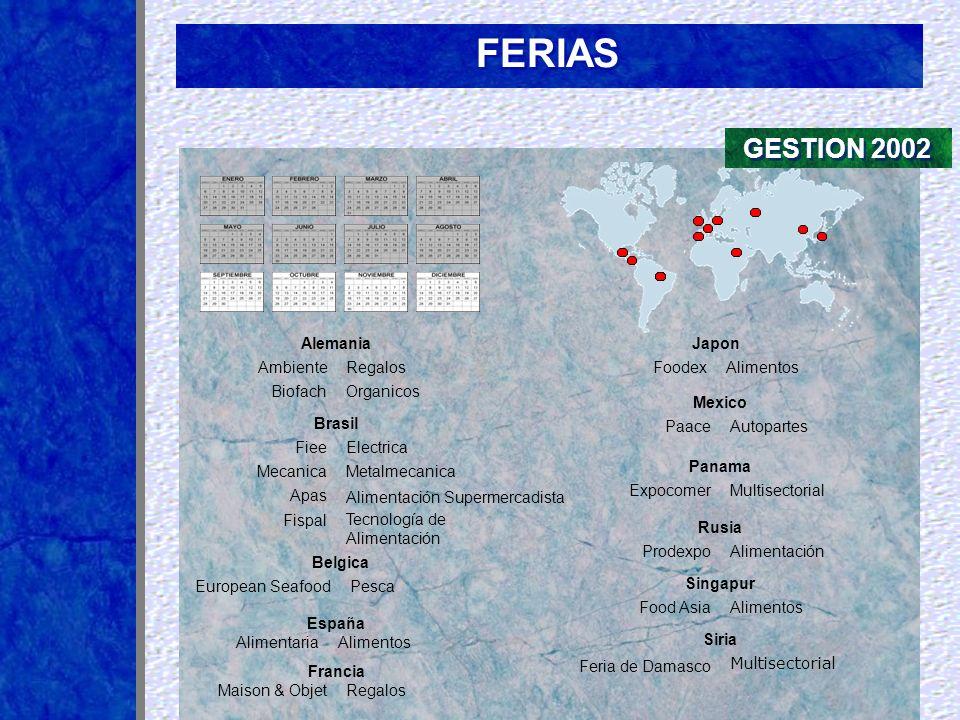 Maison & ObjetRegalos Francia AmbienteRegalos Alemania BiofachOrganicos AlimentariaAlimentos España European SeafoodPesca Belgica FieeElectrica Brasil