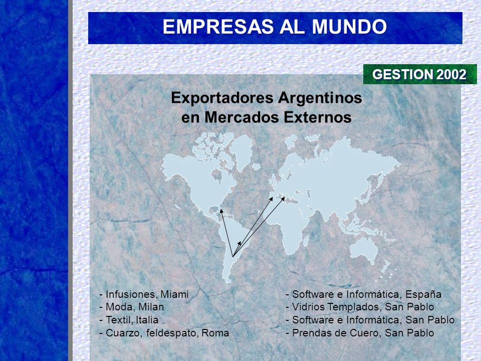 Exportadores Argentinos en Mercados Externos - Software e Informática, España - Vidrios Templados, San Pablo - Software e Informática, San Pablo - Pre
