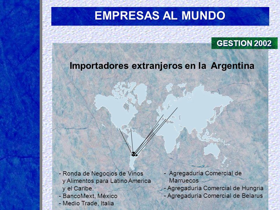 Importadores extranjeros en la Argentina - Agregaduría Comercial de Marruecos - Agregaduría Comercial de Hungria - Agregaduría Comercial de Belarus -
