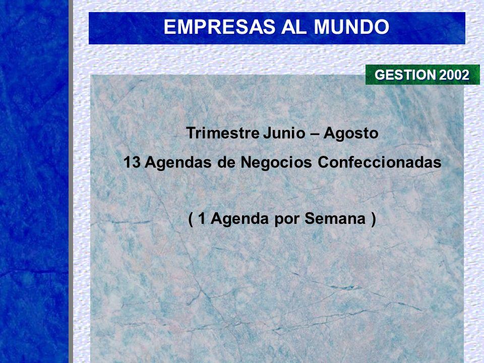 Trimestre Junio – Agosto 13 Agendas de Negocios Confeccionadas ( 1 Agenda por Semana ) EMPRESAS AL MUNDO GESTION 2002