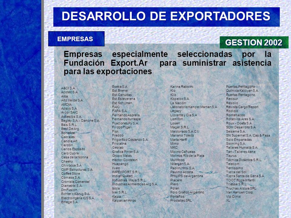 DESARROLLO DE EXPORTADORES Empresas especialmente seleccionadas por la Fundación Export.Ar para suministrar asistencia para las exportaciones A&CI S.A