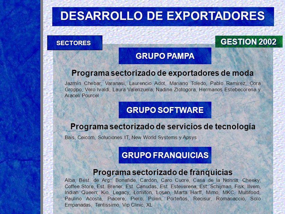 Programa sectorizado de exportadores de moda Programa sectorizado de servicios de tecnología Bais, Ceicom, Soluciones IT, New World Systems y Apsys Ja