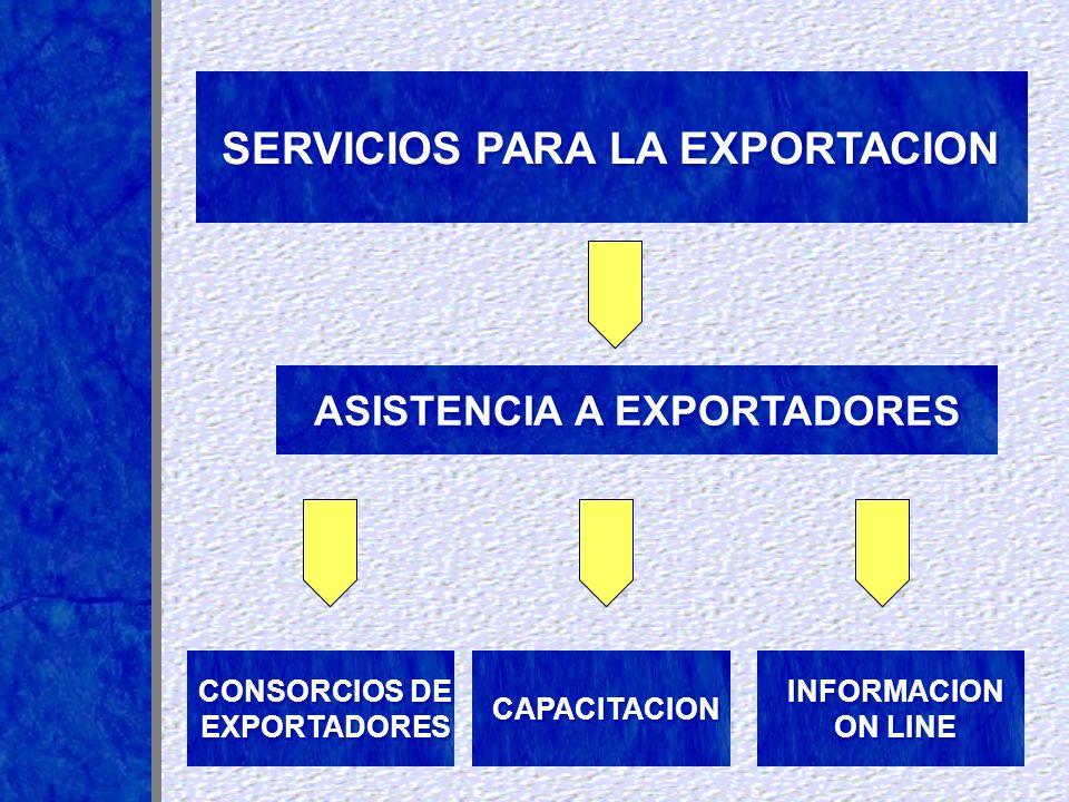 ASISTENCIA A EXPORTADORES SERVICIOS PARA LA EXPORTACION INFORMACION ON LINE CAPACITACION CONSORCIOS DE EXPORTADORES