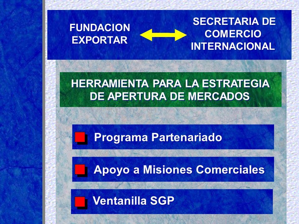 Programa Partenariado Ventanilla SGP Apoyo a Misiones Comerciales FUNDACION EXPORTAR SECRETARIA DE COMERCIO INTERNACIONAL HERRAMIENTA PARA LA ESTRATEG
