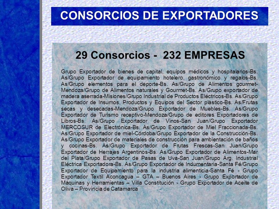 Grupo Exportador de bienes de capital, equipos médicos y hospitalarios-Bs. As/Grupo Exportador de equipamiento hotelero, gastronómico y regalos-Bs. As