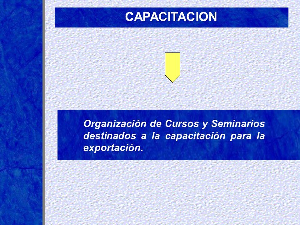 Organización de Cursos y Seminarios destinados a la capacitación para la exportación. CAPACITACION