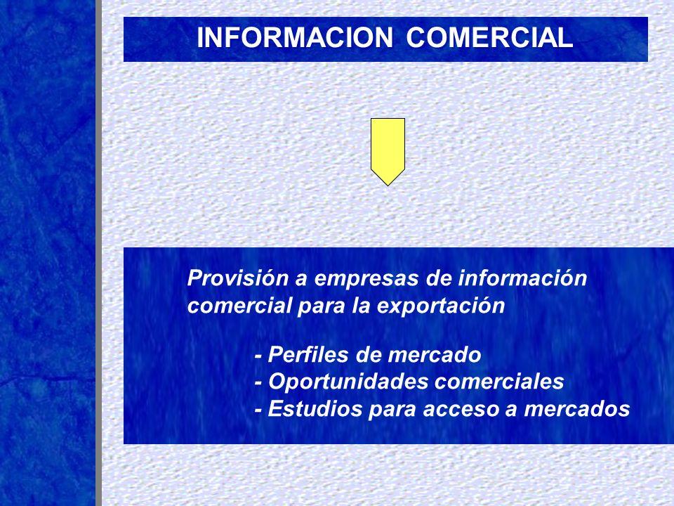 INFORMACION COMERCIAL Provisión a empresas de información comercial para la exportación - Perfiles de mercado - Oportunidades comerciales - Estudios p