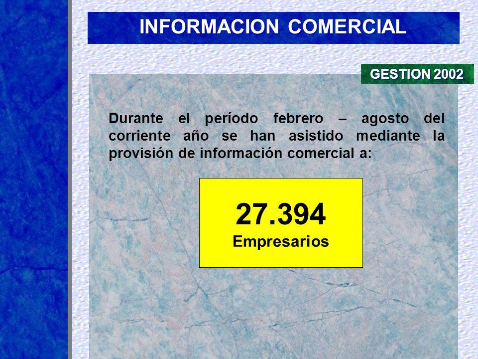 Durante el período febrero – agosto del corriente año se han asistido mediante la provisión de información comercial a: 27.394 Empresarios INFORMACION