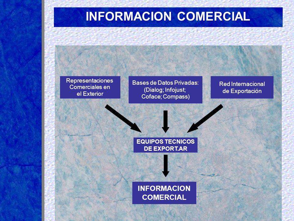 INFORMACION COMERCIAL EQUIPOS TECNICOS DE EXPORT.AR Representaciones Comerciales en el Exterior Bases de Datos Privadas: (Dialog; Infojust; Coface; Co
