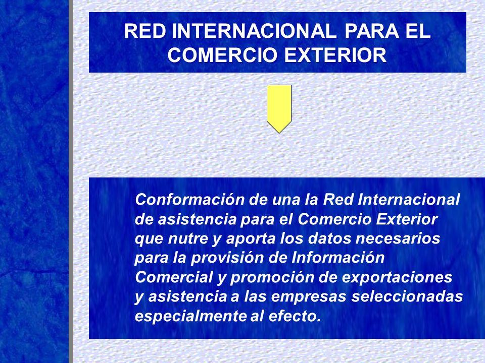 RED INTERNACIONAL PARA EL COMERCIO EXTERIOR Conformación de una la Red Internacional de asistencia para el Comercio Exterior que nutre y aporta los da