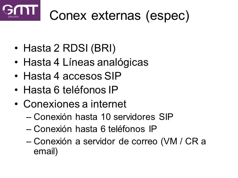 Conex externas (espec) Hasta 2 RDSI (BRI) Hasta 4 Líneas analógicas Hasta 4 accesos SIP Hasta 6 teléfonos IP Conexiones a internet –Conexión hasta 10