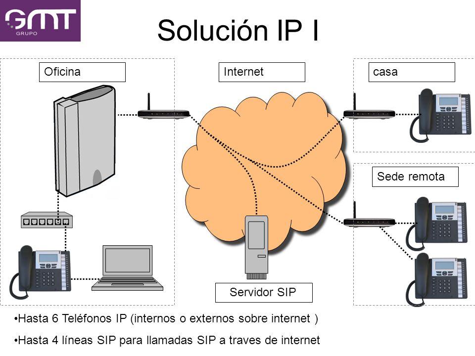 Solución IP I Oficinacasa Servidor SIP Sede remota Internet Hasta 6 Teléfonos IP (internos o externos sobre internet ) Hasta 4 líneas SIP para llamada