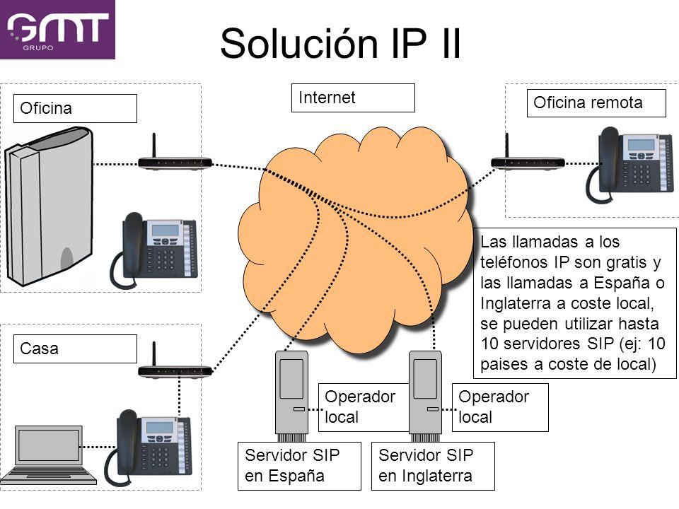 Solución IP II Oficina Oficina remota Servidor SIP en España Internet Casa Servidor SIP en Inglaterra Operador local Las llamadas a los teléfonos IP s
