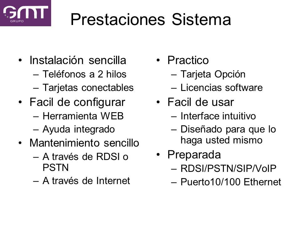 Prestaciones Sistema Instalación sencilla –Teléfonos a 2 hilos –Tarjetas conectables Facil de configurar –Herramienta WEB –Ayuda integrado Mantenimien