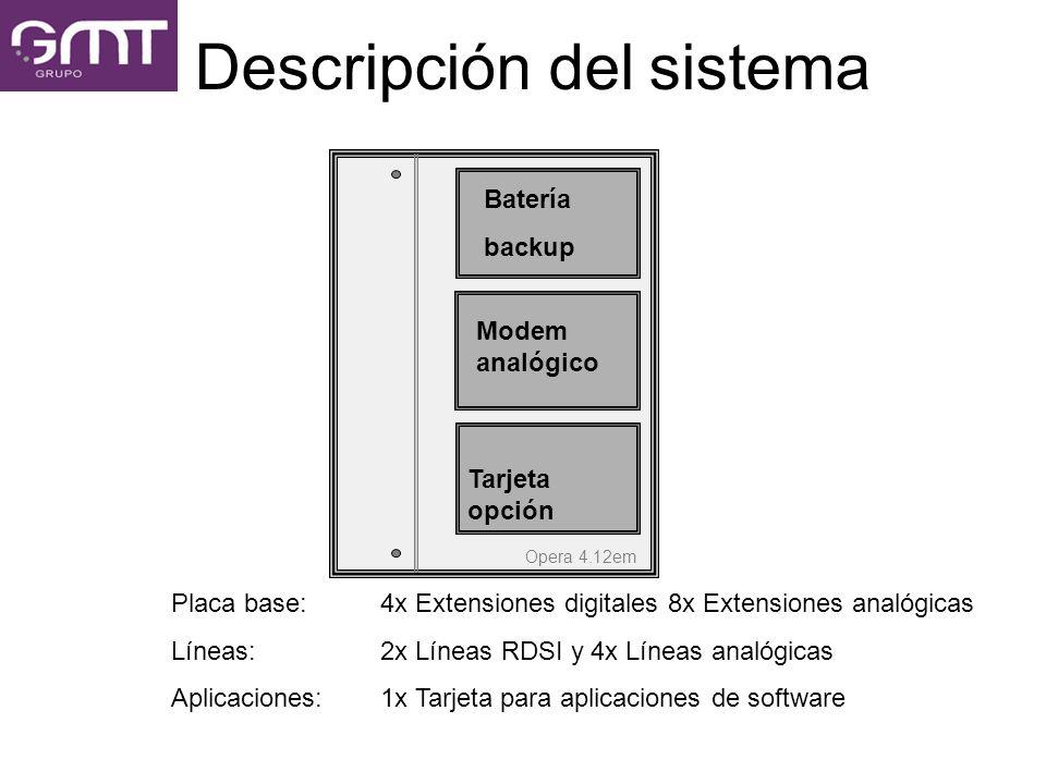 Descripción del sistema Batería backup Modem analógico Opera 4.12em Placa base:4x Extensiones digitales 8x Extensiones analógicas Líneas: 2x Líneas RD