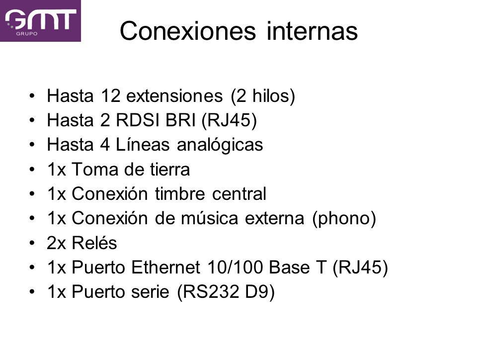 Conexiones internas Hasta 12 extensiones (2 hilos) Hasta 2 RDSI BRI (RJ45) Hasta 4 Líneas analógicas 1x Toma de tierra 1x Conexión timbre central 1x C