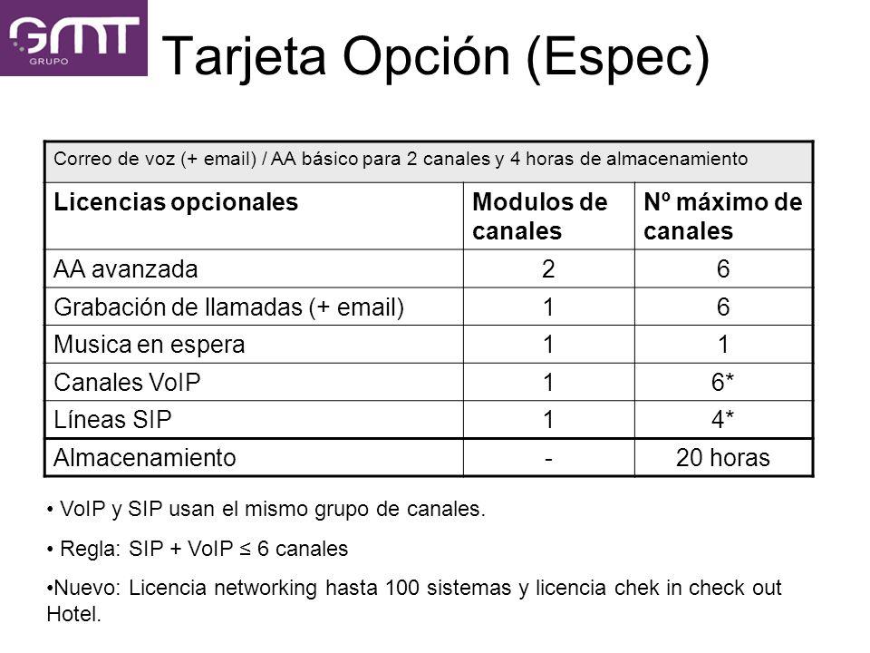 Tarjeta Opción (Espec) Correo de voz (+ email) / AA básico para 2 canales y 4 horas de almacenamiento Licencias opcionalesModulos de canales Nº máximo