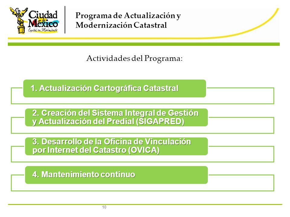 10 Programa de Actualización y Modernización Catastral Actividades del Programa: 1. Actualización Cartográfica Catastral 2. Creación del Sistema Integ