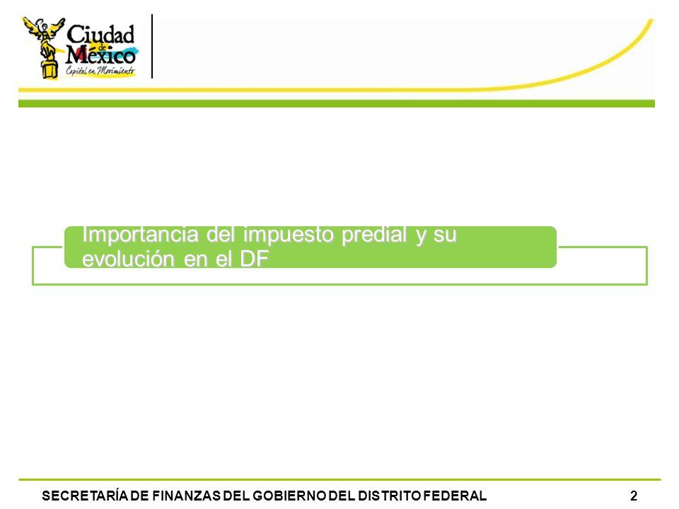 SECRETARÍA DE FINANZAS DEL GOBIERNO DEL DISTRITO FEDERAL2 Importancia del impuesto predial y su evolución en el DF