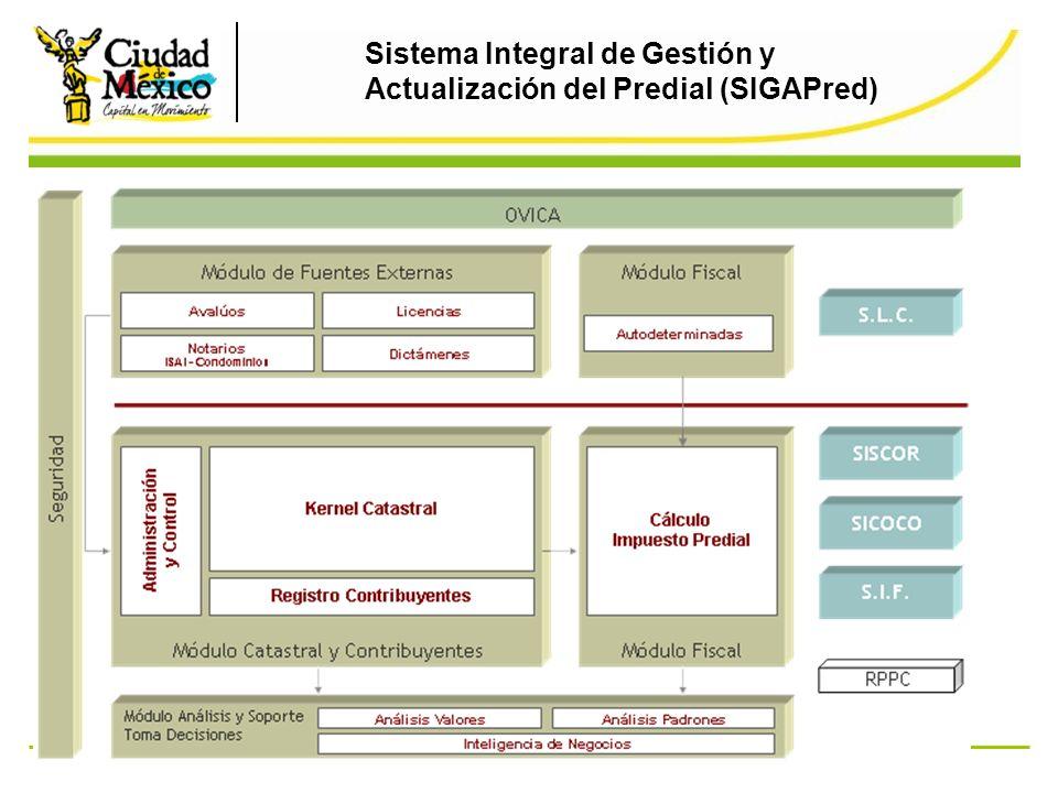Sistema Integral de Gestión y Actualización del Predial (SIGAPred)