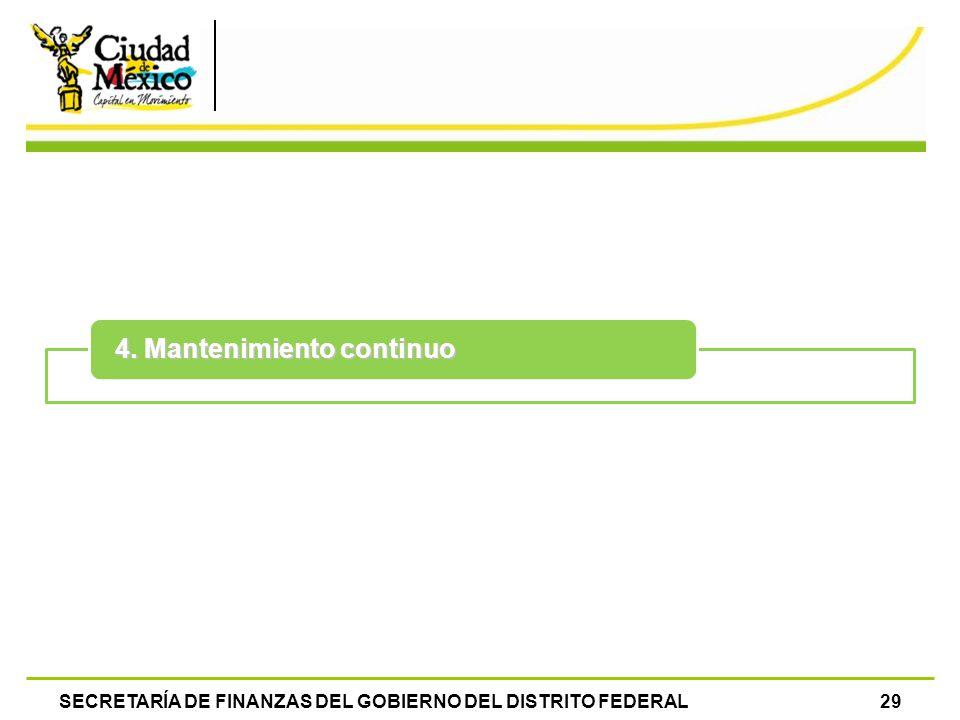SECRETARÍA DE FINANZAS DEL GOBIERNO DEL DISTRITO FEDERAL29 4. Mantenimiento continuo