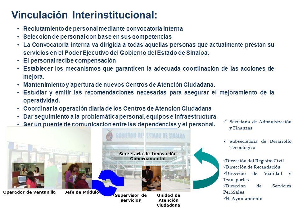 Reclutamiento de personal mediante convocatoria interna Selección de personal con base en sus competencias La Convocatoria Interna va dirigida a todas