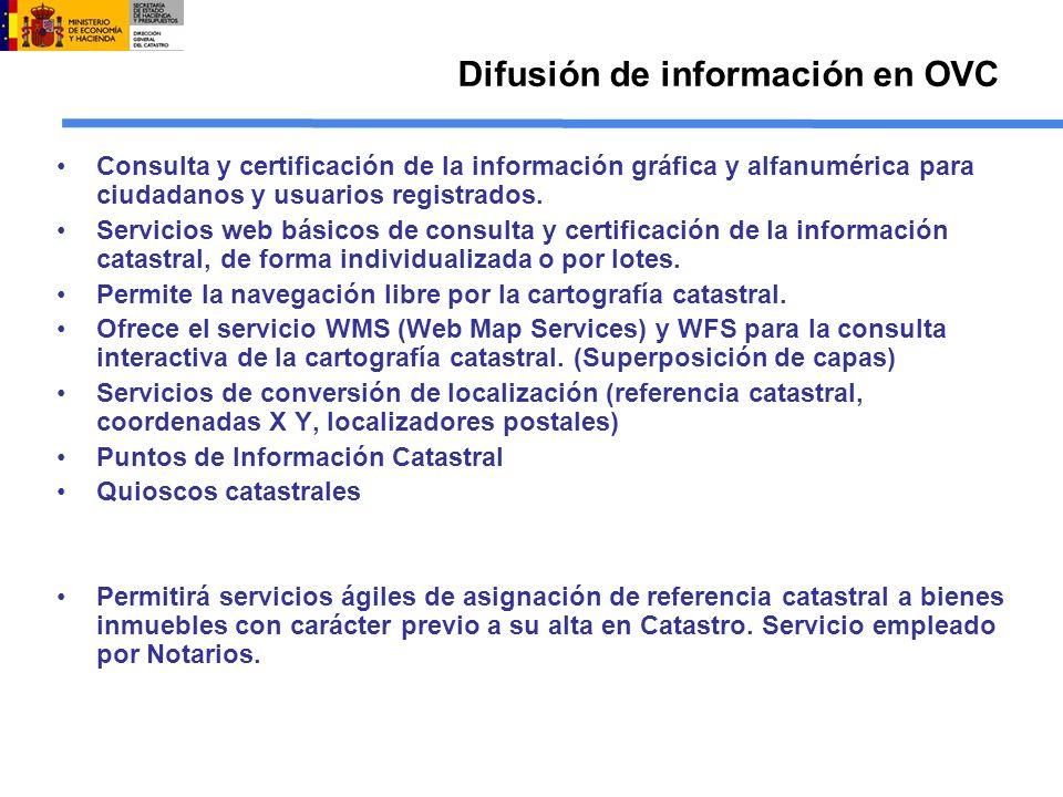 Difusión de información en OVC Consulta y certificación de la información gráfica y alfanumérica para ciudadanos y usuarios registrados. Servicios web