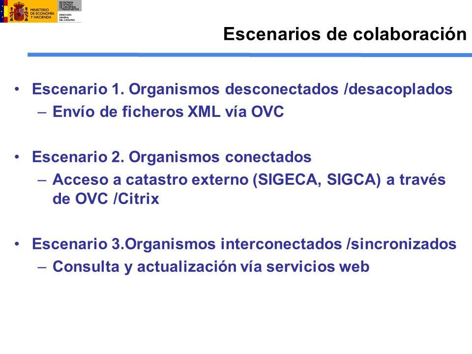 Escenarios de colaboración Escenario 1. Organismos desconectados /desacoplados –Envío de ficheros XML vía OVC Escenario 2. Organismos conectados –Acce