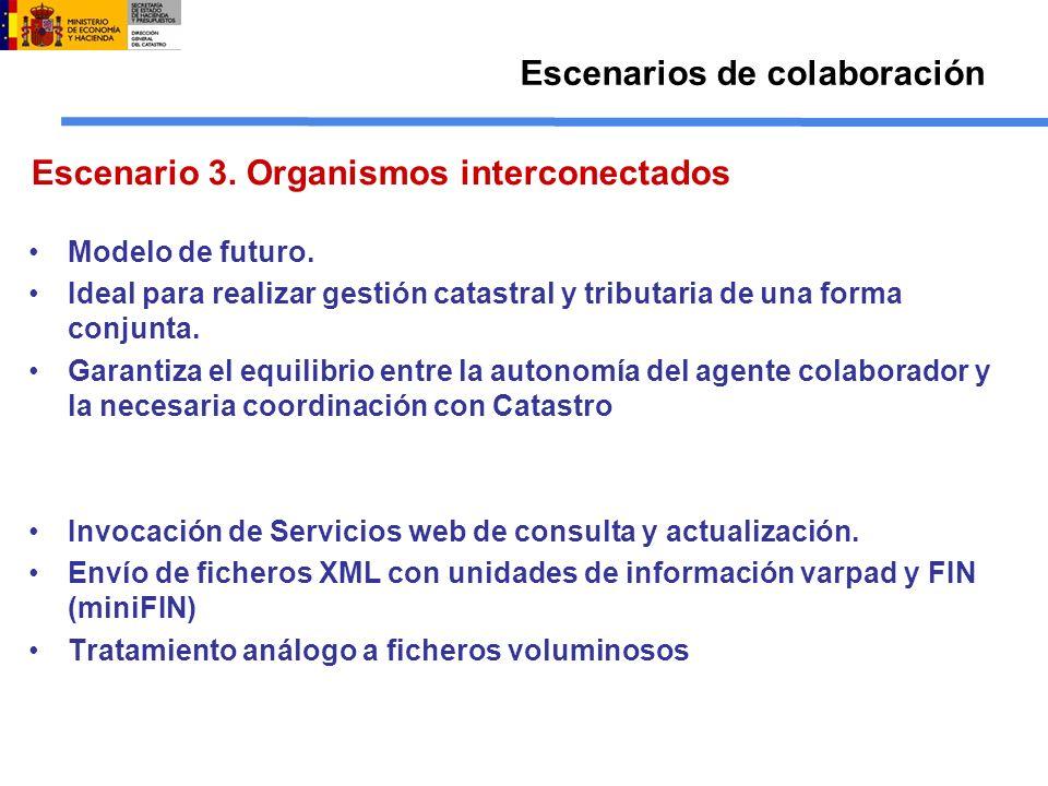 Escenarios de colaboración Escenario 3. Organismos interconectados Modelo de futuro. Ideal para realizar gestión catastral y tributaria de una forma c