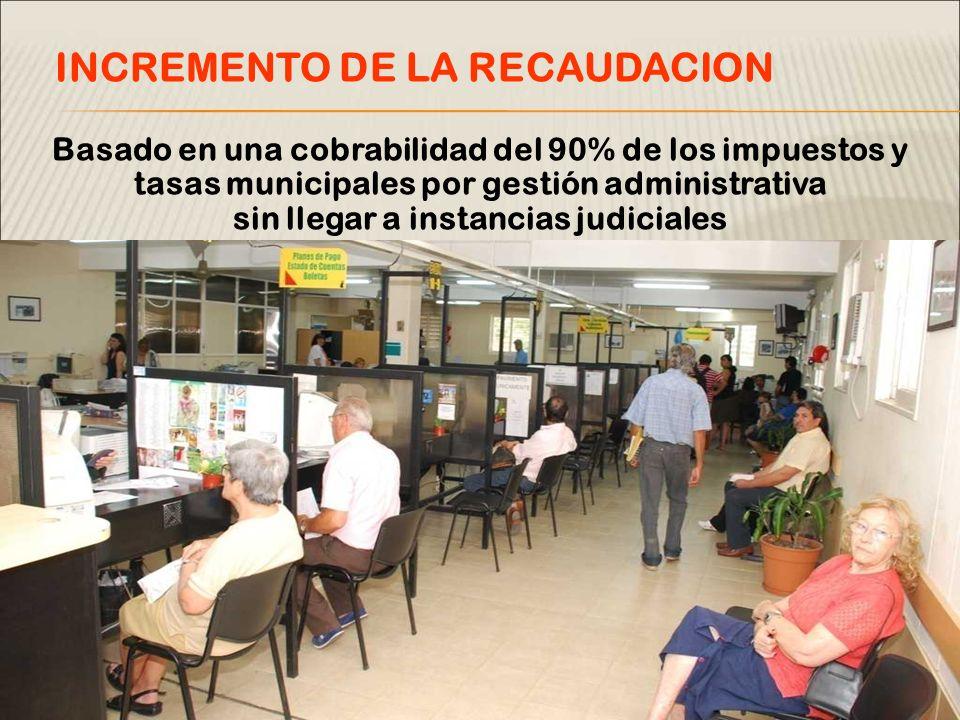 Basado en una cobrabilidad del 90% de los impuestos y tasas municipales por gestión administrativa sin llegar a instancias judiciales INCREMENTO DE LA RECAUDACION