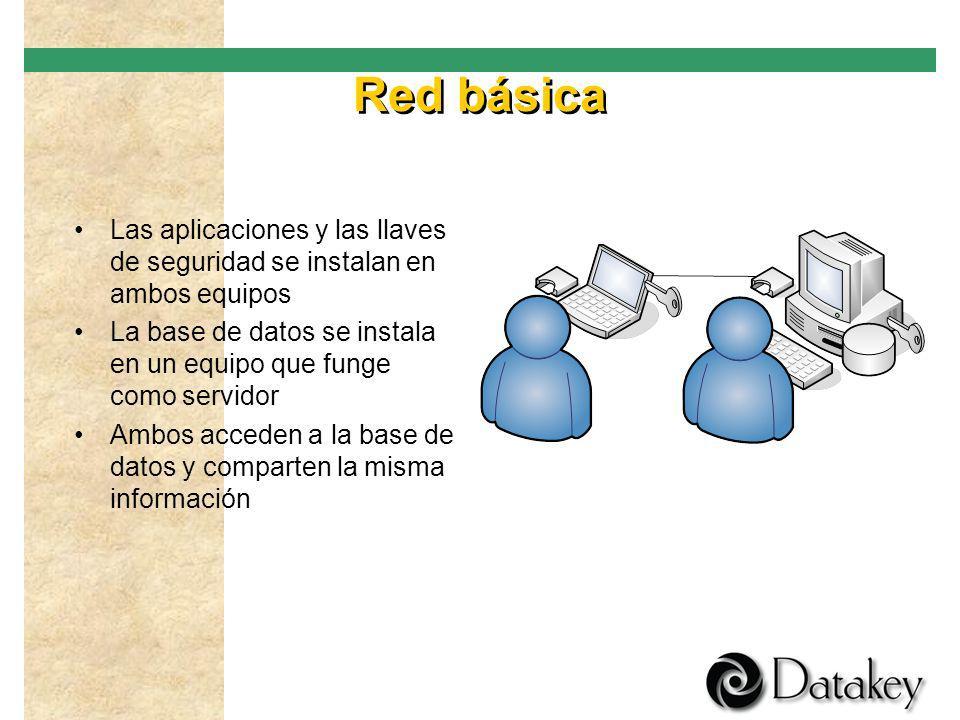 Instalación en una memoria USB La aplicación se instala dentro de la PC La base de datos se instala dentro de la memoria USB para poder llevarla consi