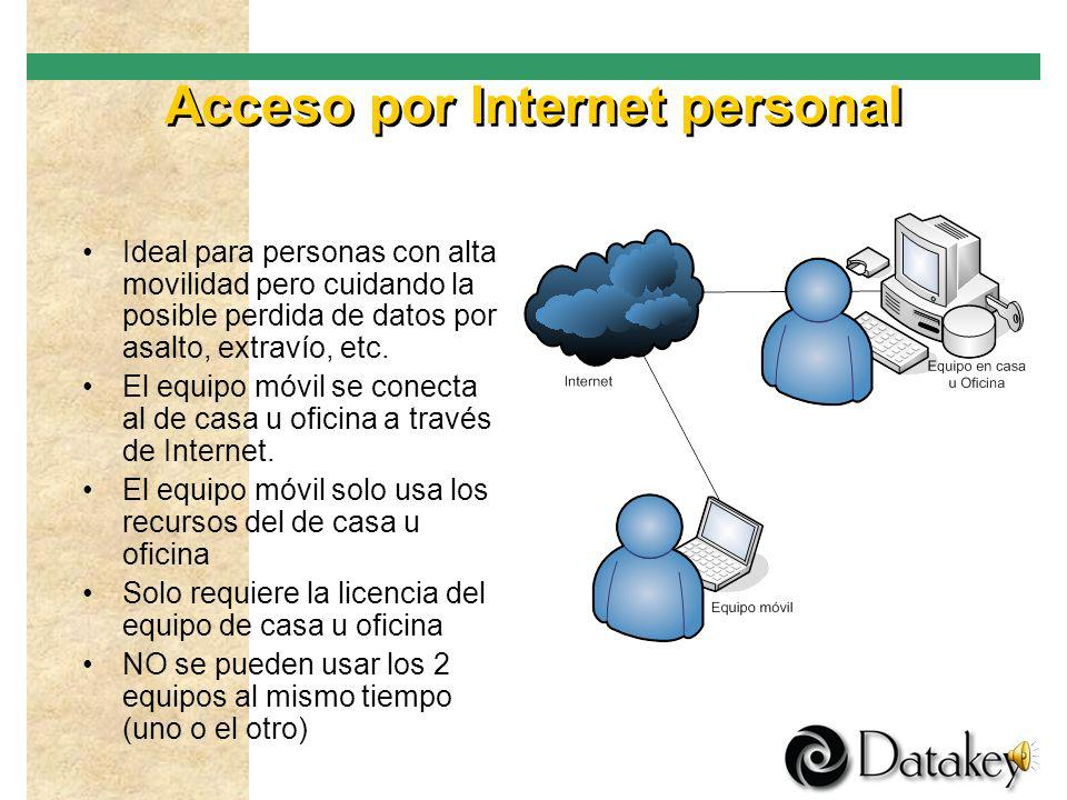 Instalación en una red Las aplicaciones y las llaves de seguridad se instalan en los equipos de los usuarios La base de datos se instala en el equipo